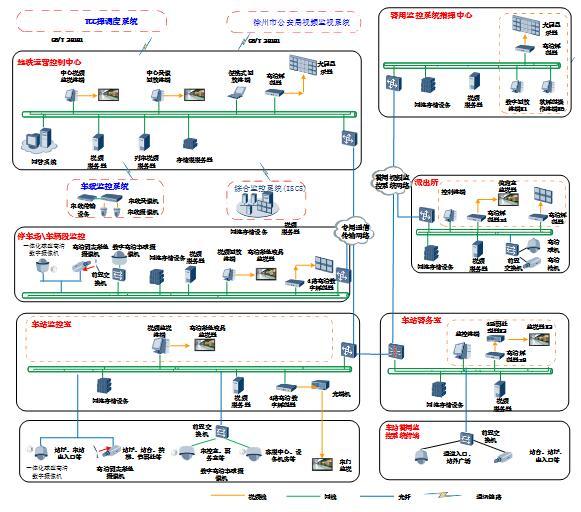 华为助力中国铁路南宁局集团有限公司建设下一代高清视频云会议系统