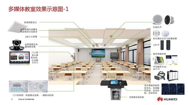 华为正式官宣:进军智慧教室产业